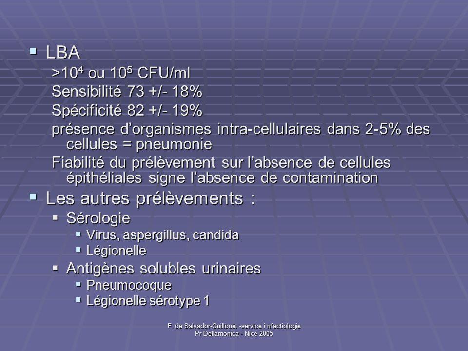 F. de Salvador-Guillouët -service i nfectiologie Pr Dellamonica - Nice 2005 LBA LBA >10 4 ou 10 5 CFU/ml Sensibilité 73 +/- 18% Spécificité 82 +/- 19%