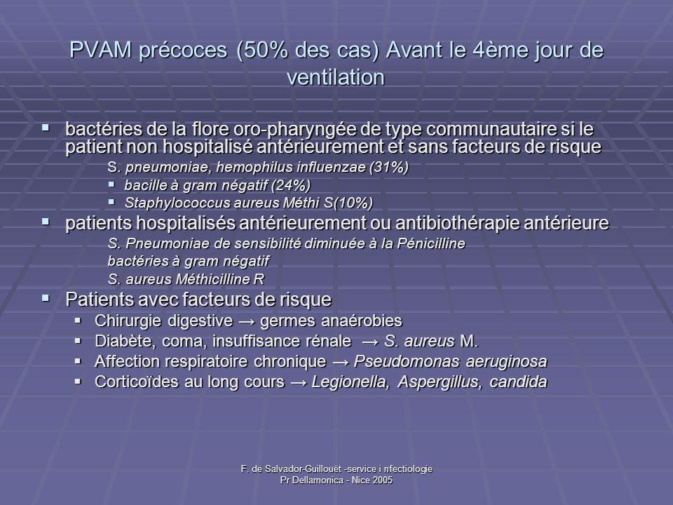 F. de Salvador-Guillouët -service i nfectiologie Pr Dellamonica - Nice 2005 PVAM précoces (50% des cas) Avant le 4ème jour de ventilation bactéries de