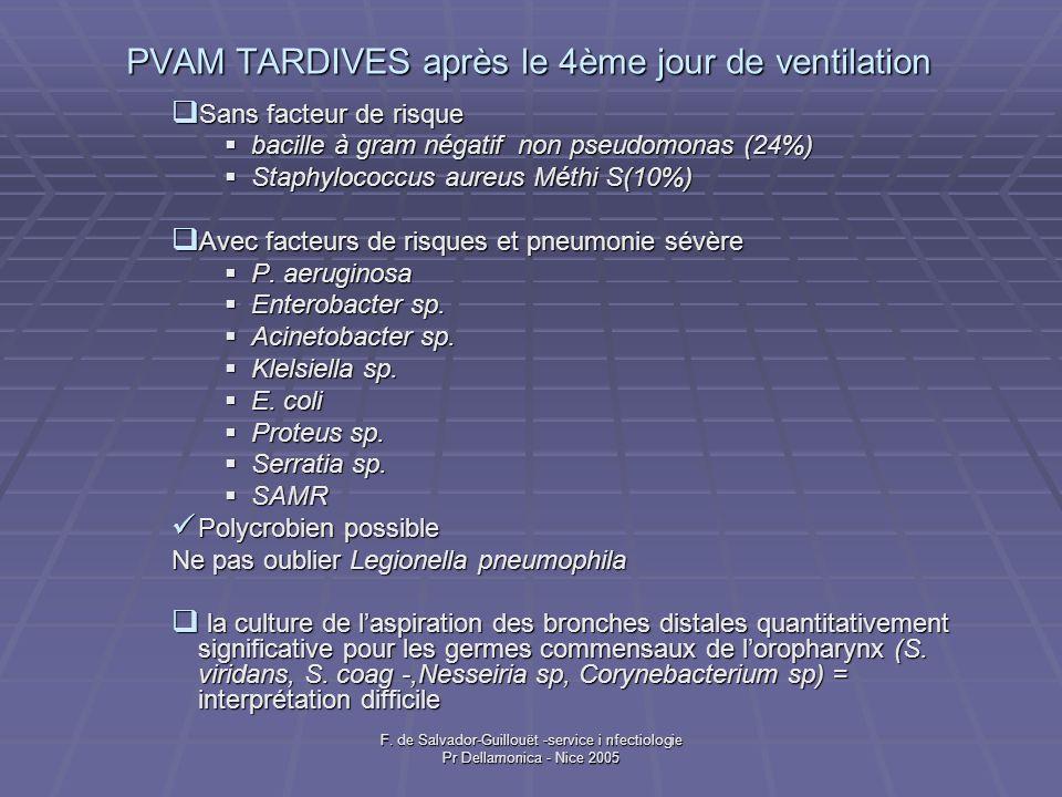 F. de Salvador-Guillouët -service i nfectiologie Pr Dellamonica - Nice 2005 PVAM TARDIVES après le 4ème jour de ventilation Sans facteur de risque San