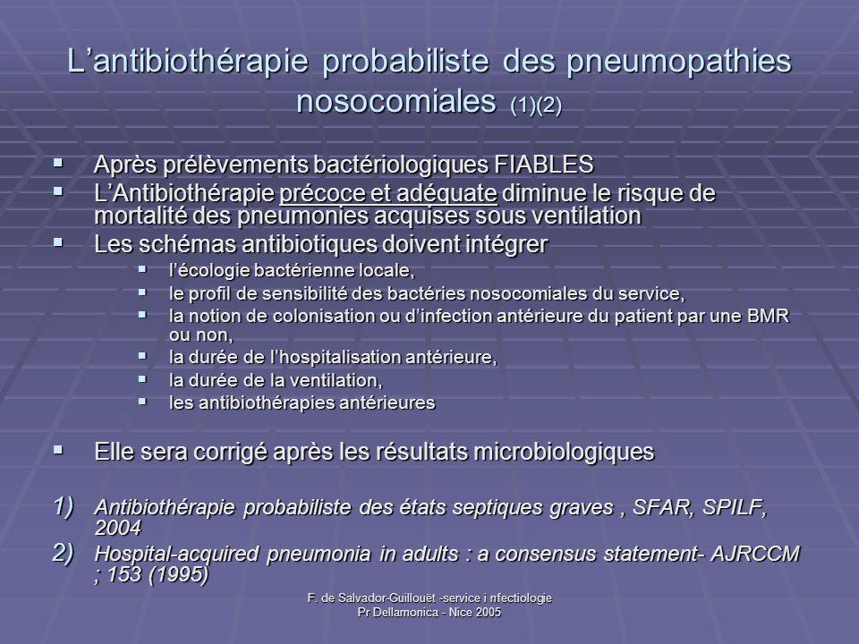 F. de Salvador-Guillouët -service i nfectiologie Pr Dellamonica - Nice 2005 Lantibiothérapie probabiliste des pneumopathies nosocomiales (1)(2) Après