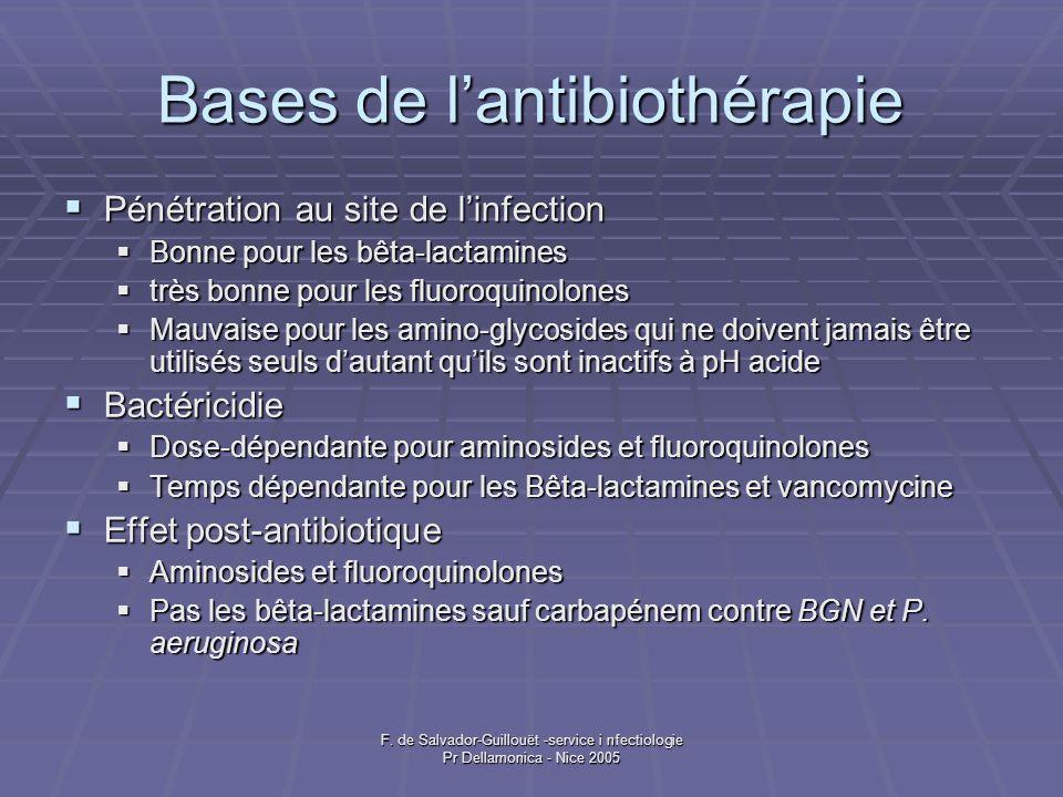 F. de Salvador-Guillouët -service i nfectiologie Pr Dellamonica - Nice 2005 Bases de lantibiothérapie Pénétration au site de linfection Pénétration au
