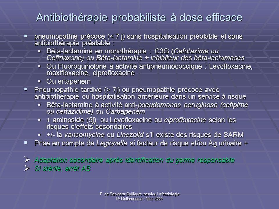 F. de Salvador-Guillouët -service i nfectiologie Pr Dellamonica - Nice 2005 Antibiothérapie probabiliste à dose efficace pneumopathie précoce (< 7 j)