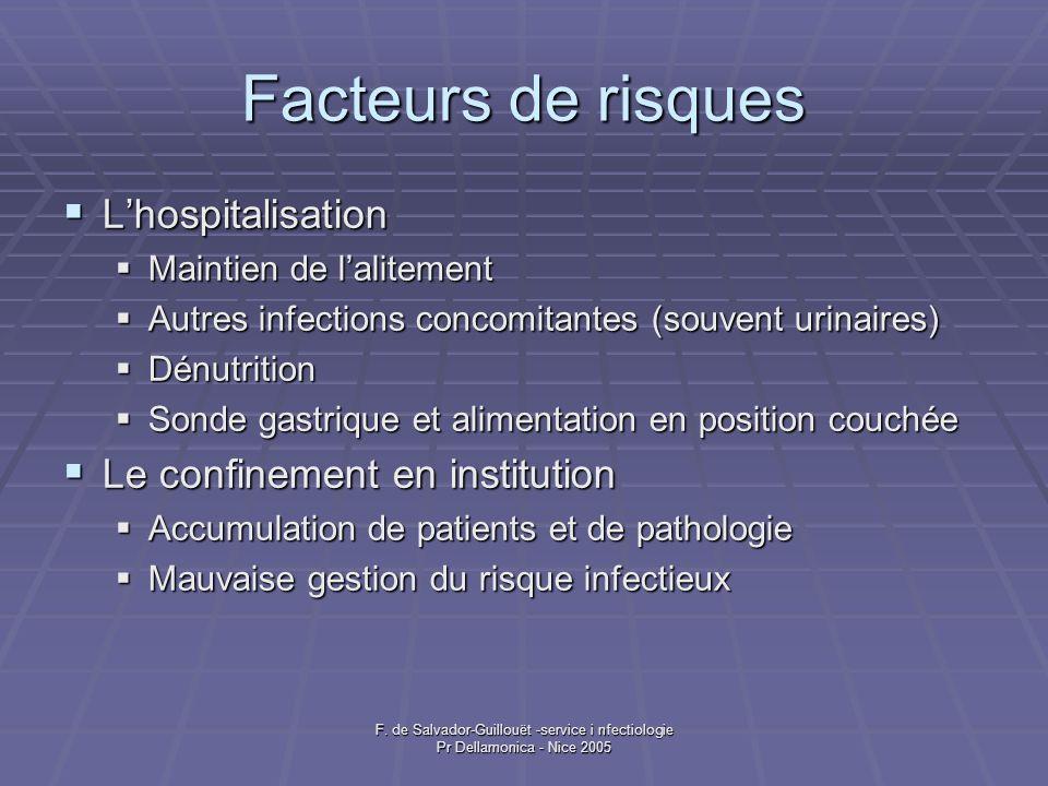 F. de Salvador-Guillouët -service i nfectiologie Pr Dellamonica - Nice 2005 Facteurs de risques Lhospitalisation Lhospitalisation Maintien de laliteme