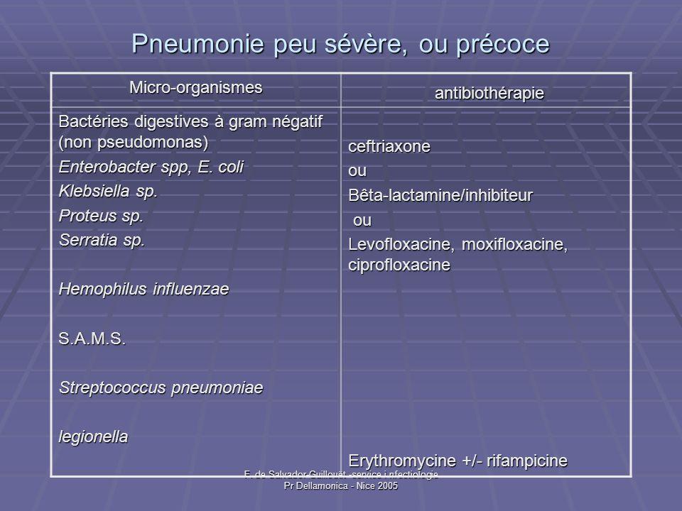 F. de Salvador-Guillouët -service i nfectiologie Pr Dellamonica - Nice 2005 Pneumonie peu sévère, ou précoce Micro-organismes antibiothérapie antibiot