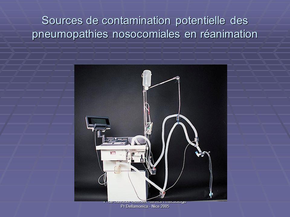 F. de Salvador-Guillouët -service i nfectiologie Pr Dellamonica - Nice 2005 Sources de contamination potentielle des pneumopathies nosocomiales en réa