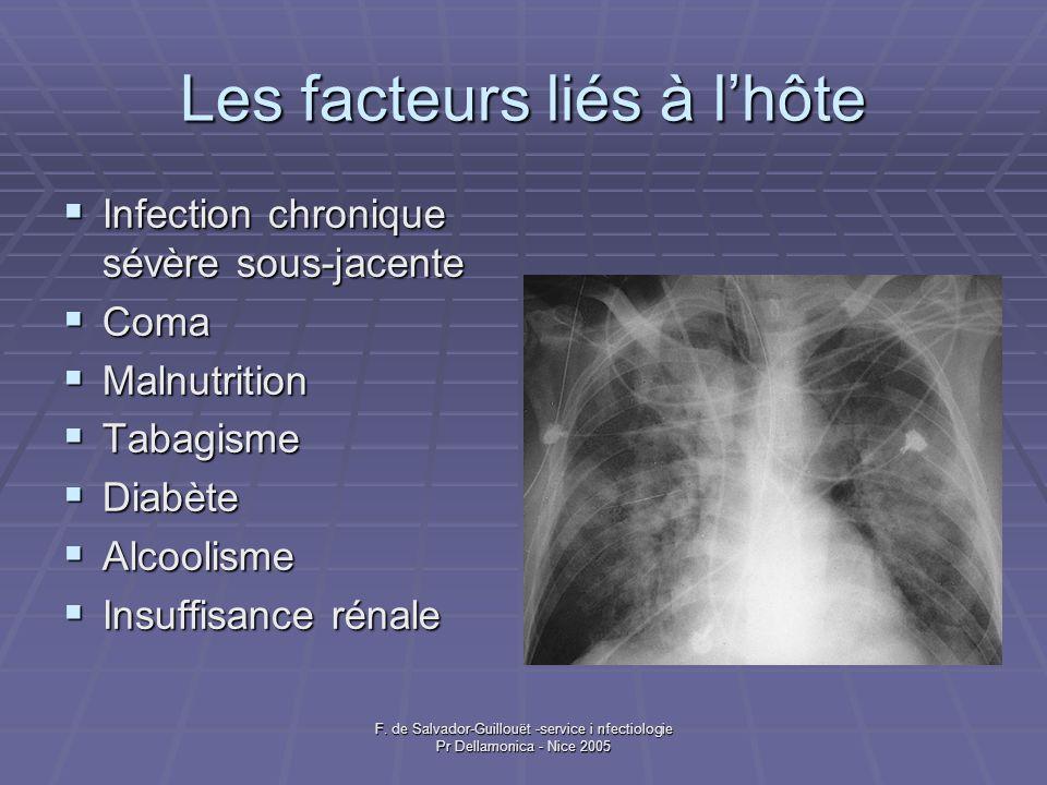 F. de Salvador-Guillouët -service i nfectiologie Pr Dellamonica - Nice 2005 Les facteurs liés à lhôte Infection chronique sévère sous-jacente Infectio