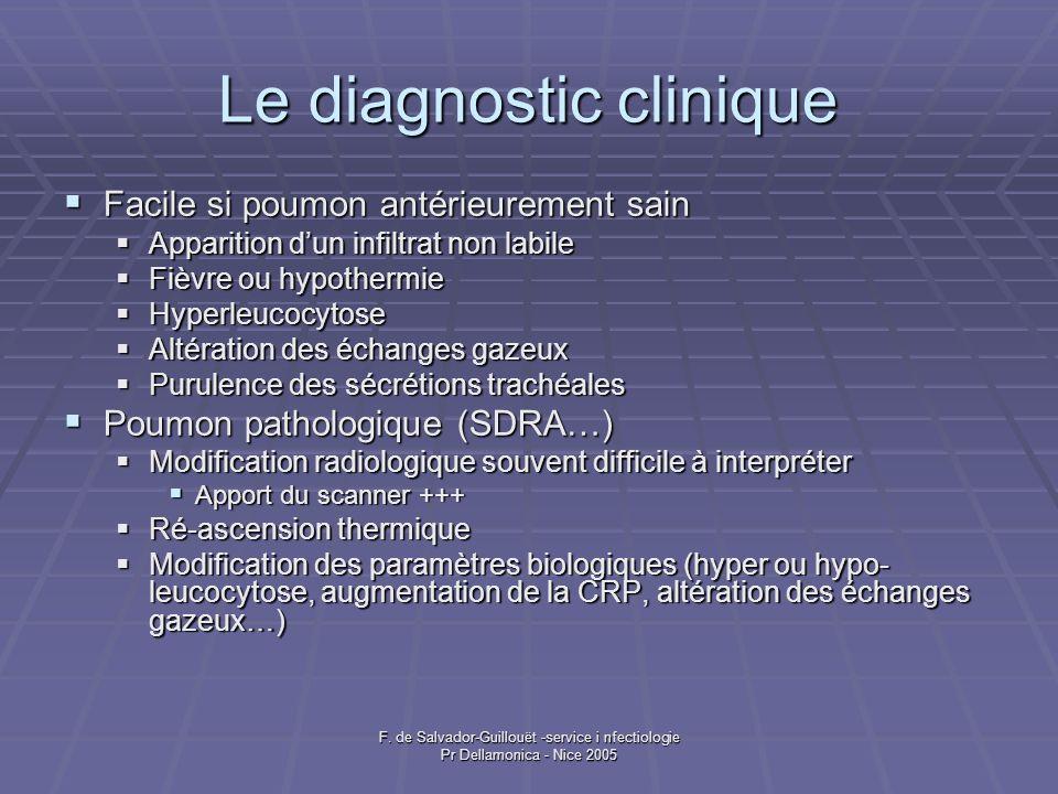 F. de Salvador-Guillouët -service i nfectiologie Pr Dellamonica - Nice 2005 Le diagnostic clinique Facile si poumon antérieurement sain Facile si poum