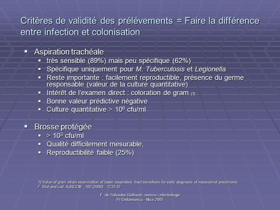 F. de Salvador-Guillouët -service i nfectiologie Pr Dellamonica - Nice 2005 Critères de validité des prélévements = Faire la différence entre infectio