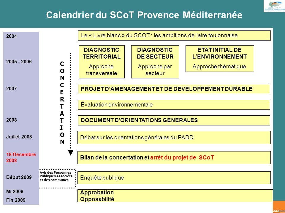 2 e forum citoyen - 7 juillet 2007 Le « Livre blanc » du SCOT : les ambitions de laire toulonnaise DIAGNOSTIC TERRITORIAL Approche transversale PROJET