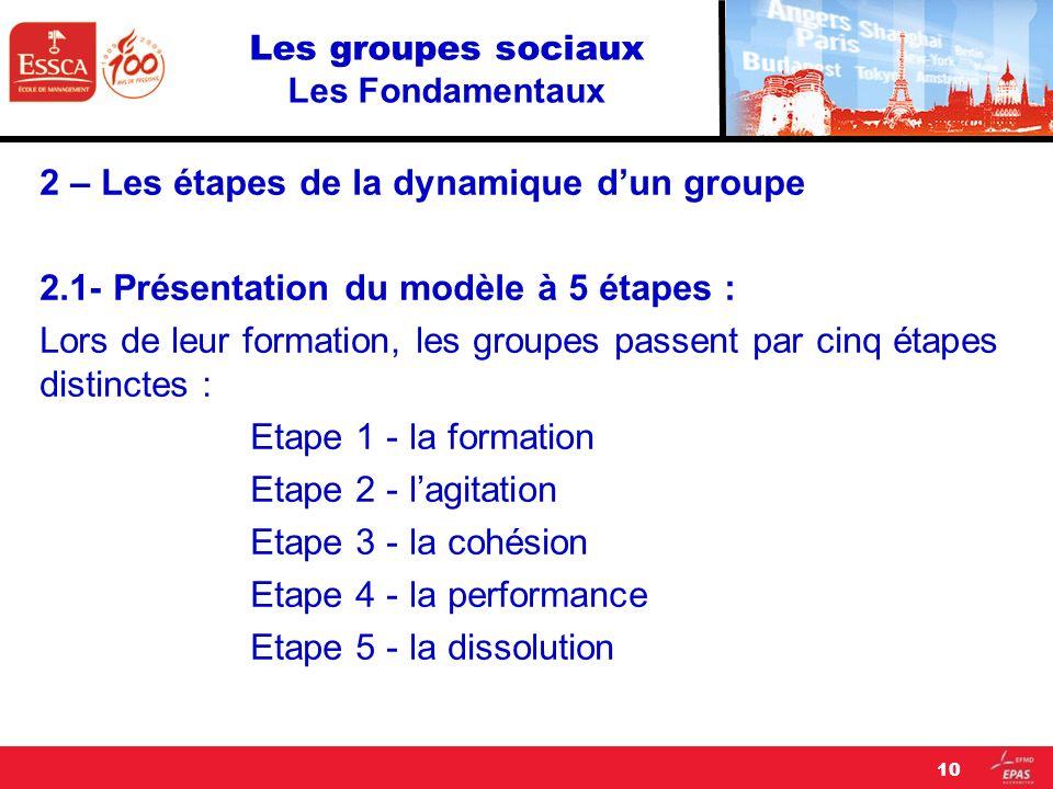 Les groupes sociaux Les Fondamentaux 2 – Les étapes de la dynamique dun groupe 2.1- Présentation du modèle à 5 étapes : Lors de leur formation, les gr