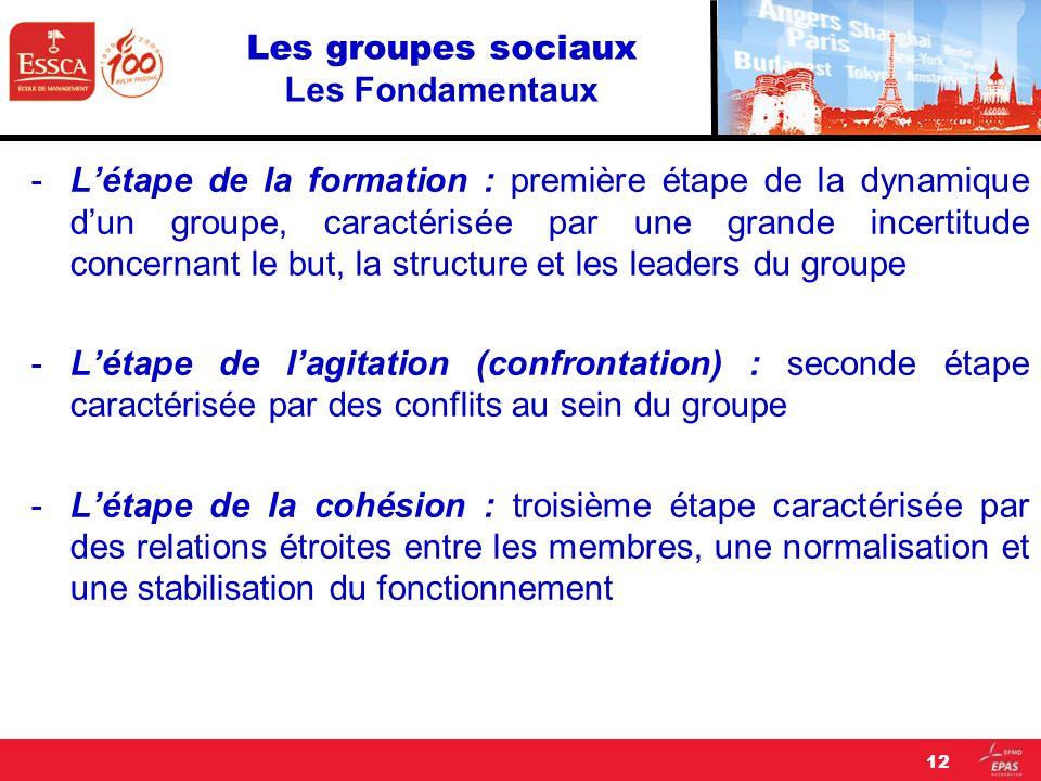 Les groupes sociaux Les Fondamentaux -Létape de la formation : première étape de la dynamique dun groupe, caractérisée par une grande incertitude conc