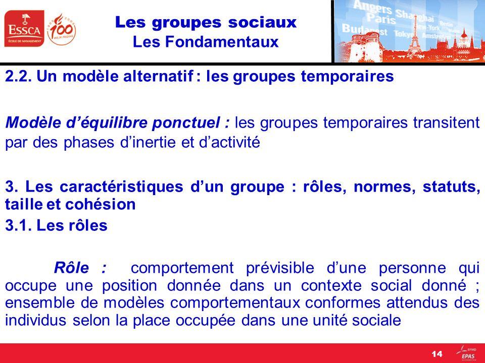 Les groupes sociaux Les Fondamentaux 2.2. Un modèle alternatif : les groupes temporaires Modèle déquilibre ponctuel : les groupes temporaires transite