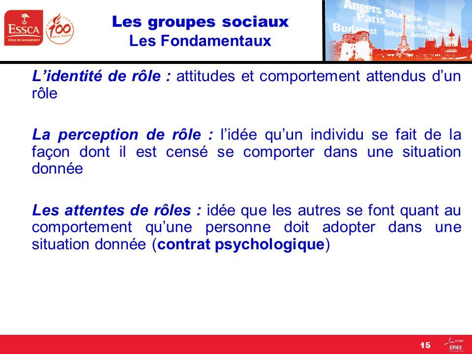 Les groupes sociaux Les Fondamentaux Lidentité de rôle : attitudes et comportement attendus dun rôle La perception de rôle : lidée quun individu se fa