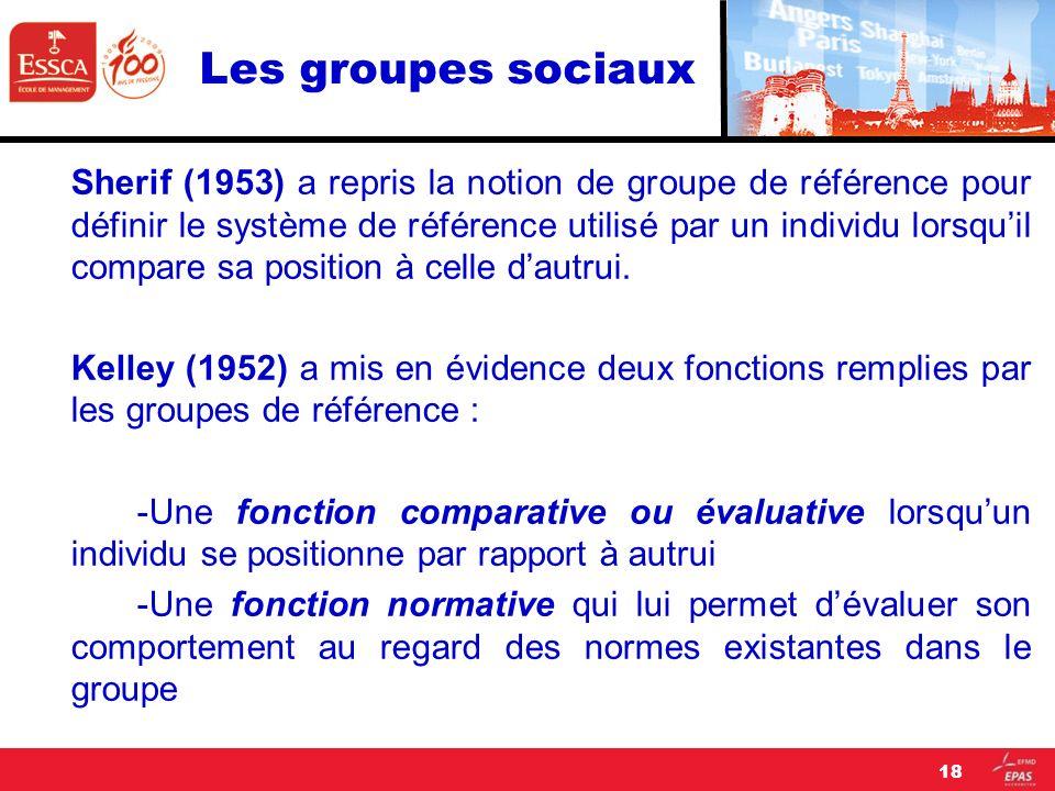 Les groupes sociaux Sherif (1953) a repris la notion de groupe de référence pour définir le système de référence utilisé par un individu lorsquil comp