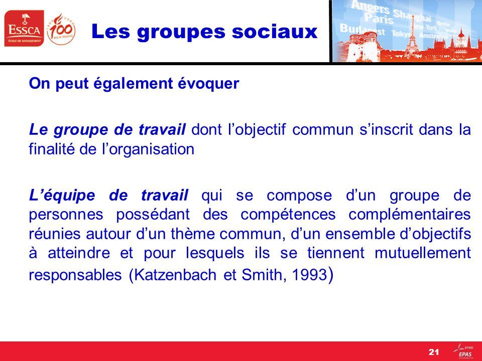 Les groupes sociaux On peut également évoquer Le groupe de travail dont lobjectif commun sinscrit dans la finalité de lorganisation Léquipe de travail
