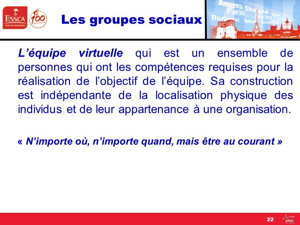 Les groupes sociaux Léquipe virtuelle qui est un ensemble de personnes qui ont les compétences requises pour la réalisation de lobjectif de léquipe. S