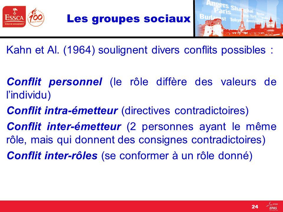 Les groupes sociaux Kahn et Al. (1964) soulignent divers conflits possibles : Conflit personnel (le rôle diffère des valeurs de lindividu) Conflit int