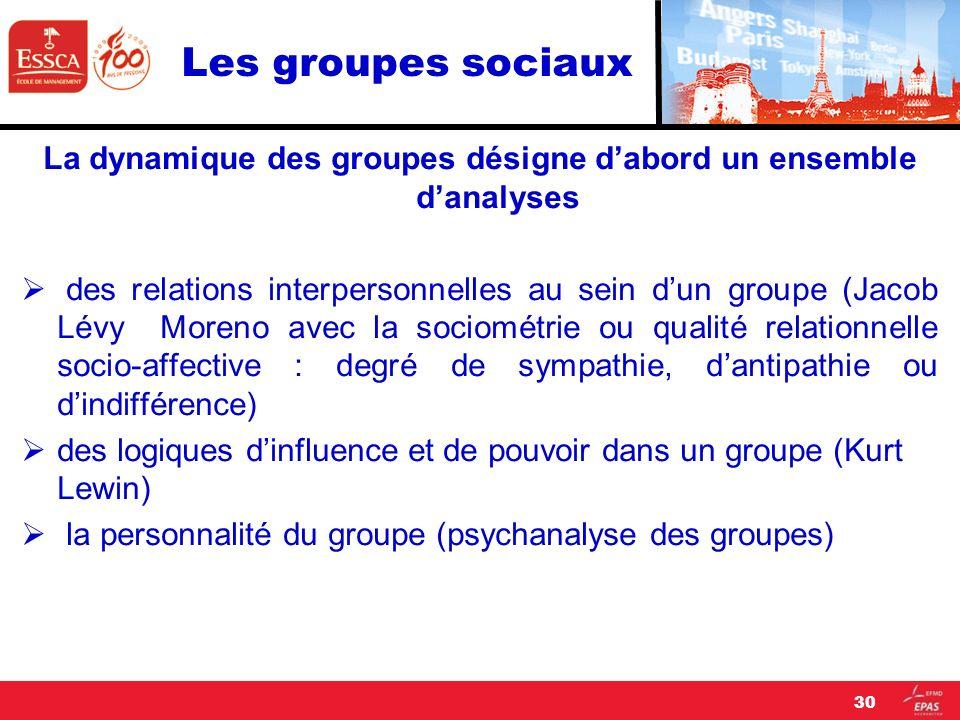 Les groupes sociaux La dynamique des groupes désigne dabord un ensemble danalyses des relations interpersonnelles au sein dun groupe (Jacob Lévy Moren