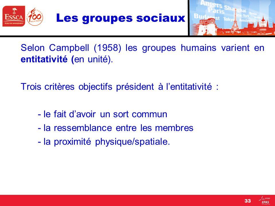Les groupes sociaux Selon Campbell (1958) les groupes humains varient en entitativité (en unité). Trois critères objectifs président à lentitativité :