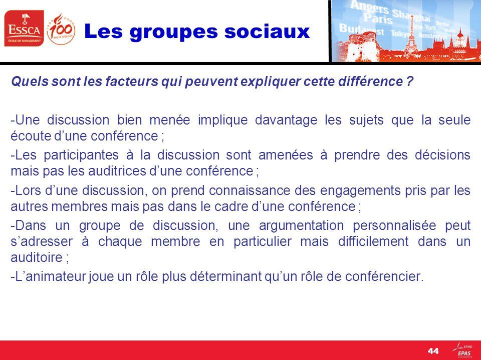 Les groupes sociaux Quels sont les facteurs qui peuvent expliquer cette différence ? -Une discussion bien menée implique davantage les sujets que la s