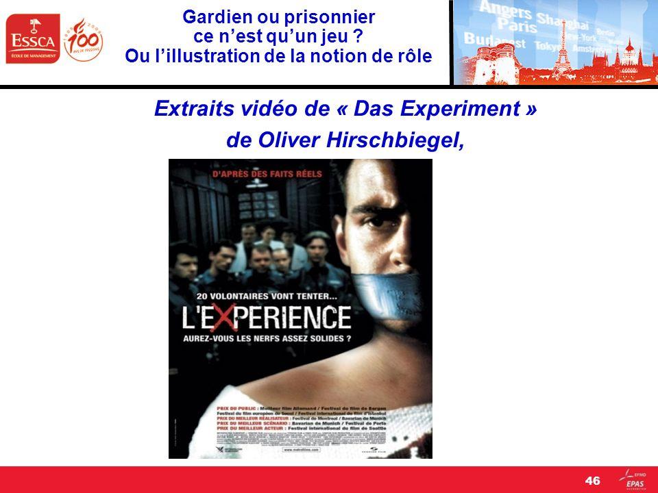 Gardien ou prisonnier ce nest quun jeu ? Ou lillustration de la notion de rôle Extraits vidéo de « Das Experiment » de Oliver Hirschbiegel, 46