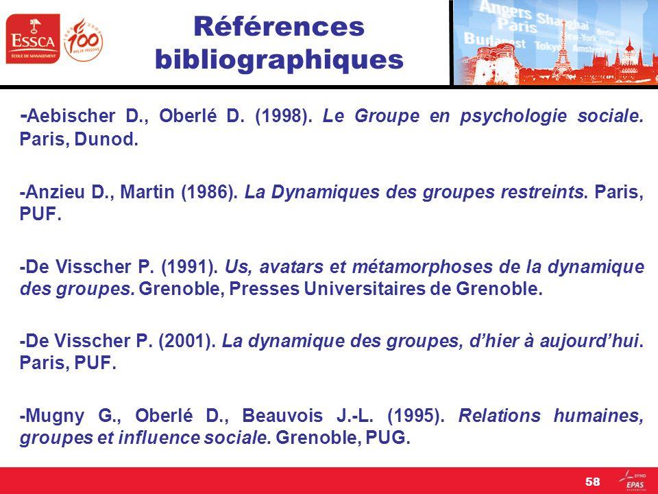 Références bibliographiques - Aebischer D., Oberlé D. (1998). Le Groupe en psychologie sociale. Paris, Dunod. -Anzieu D., Martin (1986). La Dynamiques