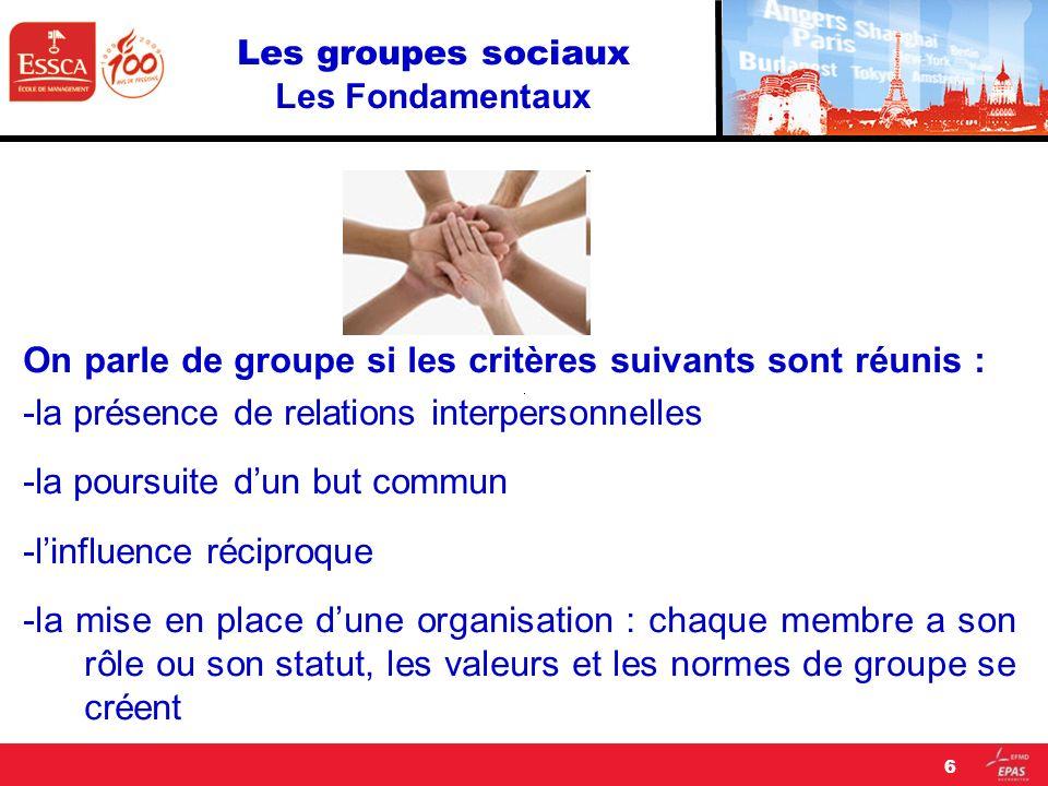 On parle de groupe si les critères suivants sont réunis : -la présence de relations interpersonnelles -la poursuite dun but commun -linfluence récipro