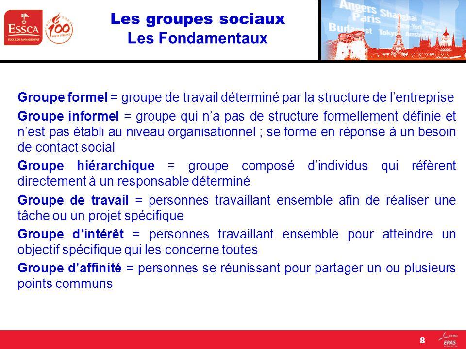Les groupes sociaux Les Fondamentaux Groupe formel = groupe de travail déterminé par la structure de lentreprise Groupe informel = groupe qui na pas d