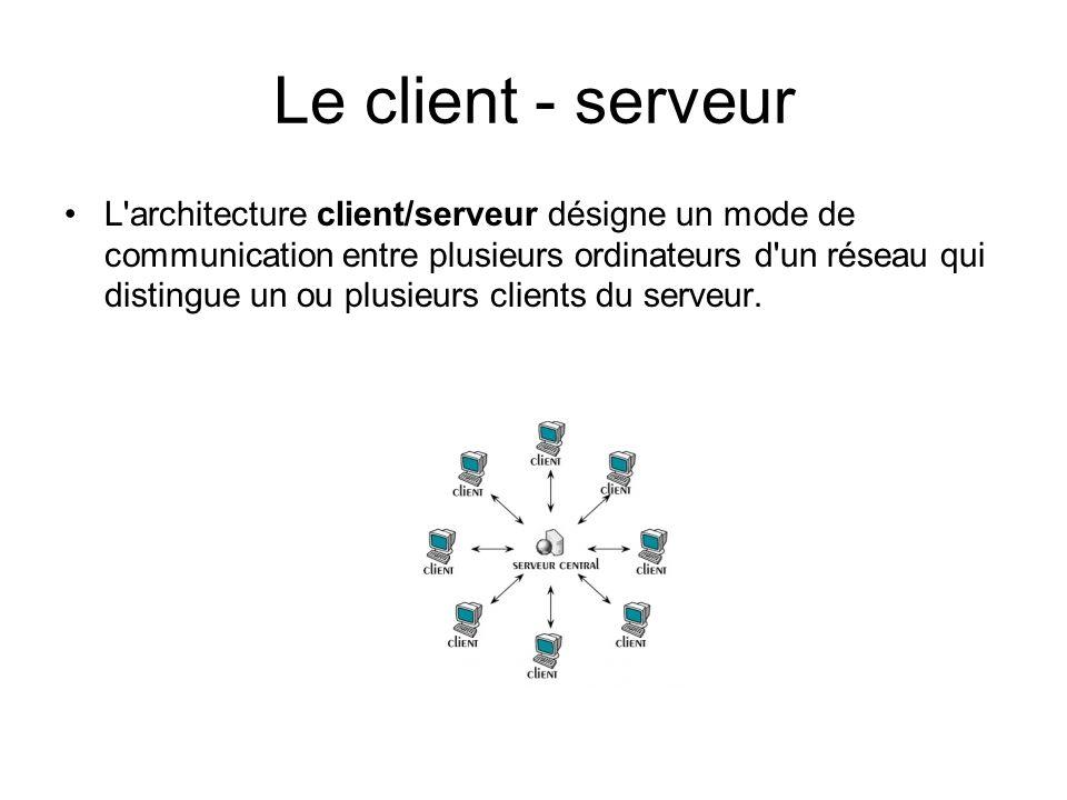 Le client - serveur L'architecture client/serveur désigne un mode de communication entre plusieurs ordinateurs d'un réseau qui distingue un ou plusieu