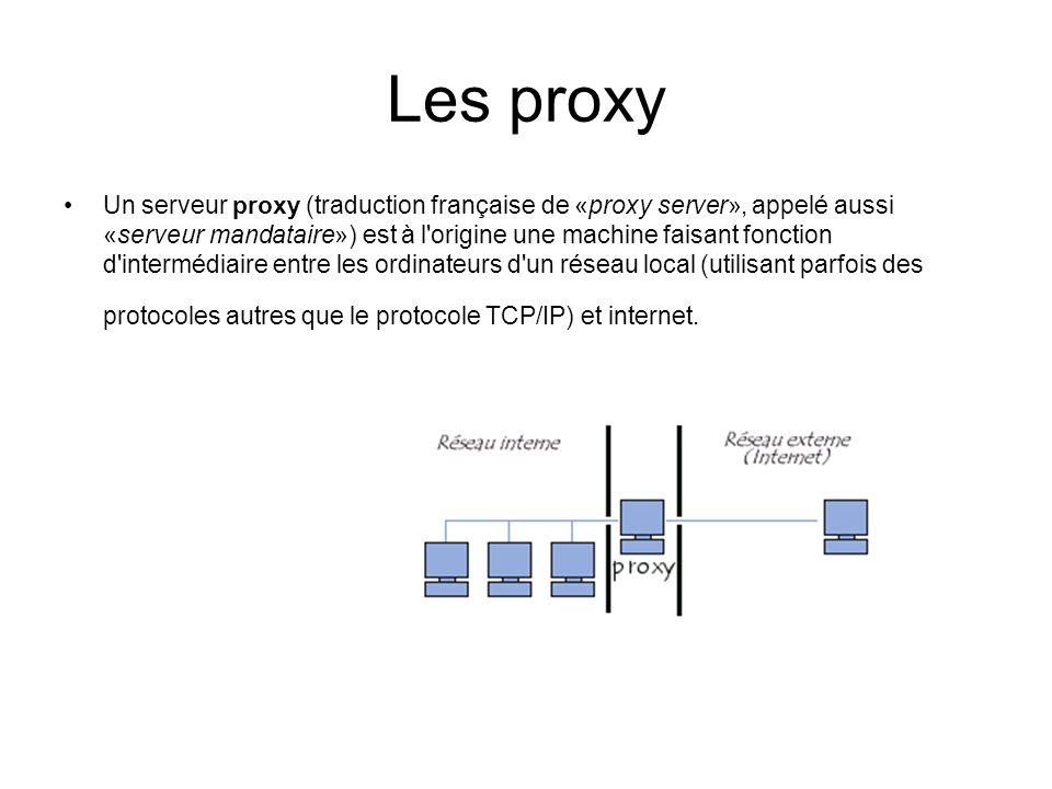 Les proxy Un serveur proxy (traduction française de «proxy server», appelé aussi «serveur mandataire») est à l'origine une machine faisant fonction d'