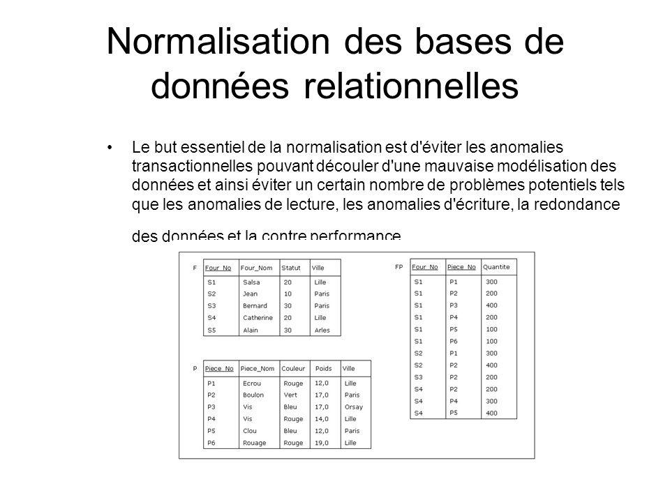 Normalisation des bases de données relationnelles Le but essentiel de la normalisation est d'éviter les anomalies transactionnelles pouvant découler d