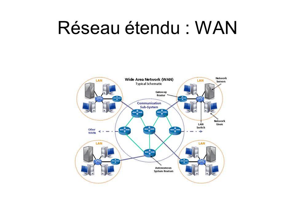 Réseau local : LAN Un réseau local, souvent désigné par l acronyme anglais LAN de Local Area Network, est un réseau informatique tel que les terminaux qui y participent (ordinateurs, etc.) s envoient des trames au niveau de la couche de liaison sans utiliser de routeur intermédiaire.