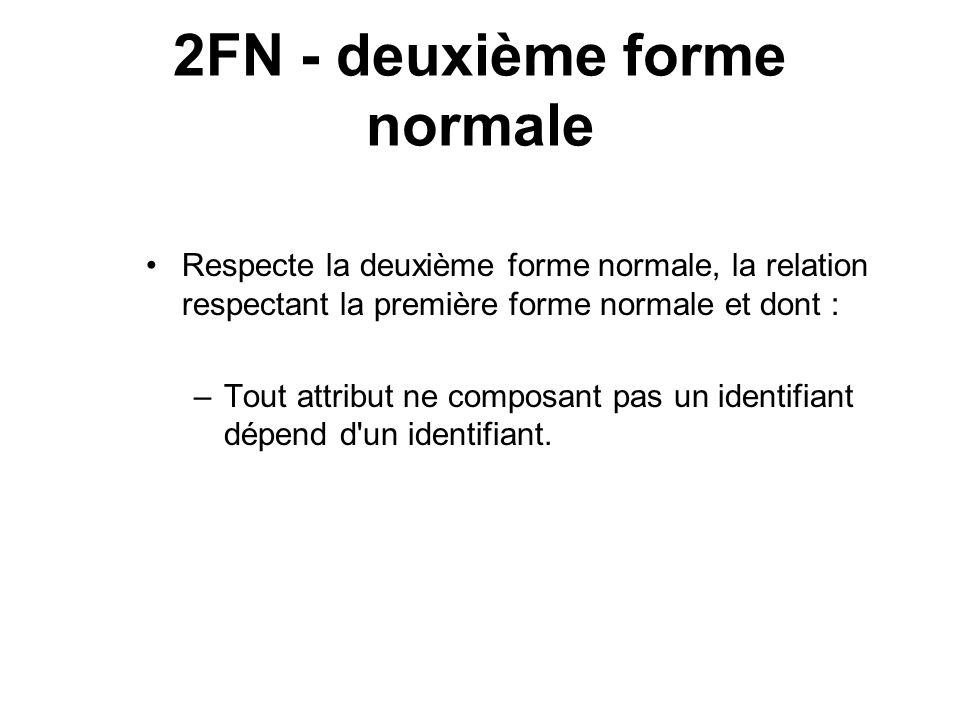 2FN - deuxième forme normale Respecte la deuxième forme normale, la relation respectant la première forme normale et dont : –Tout attribut ne composan