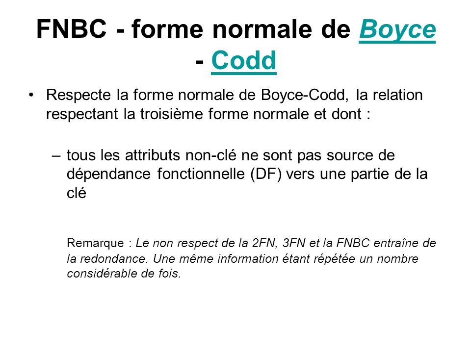 FNBC - forme normale de Boyce - CoddBoyceCodd Respecte la forme normale de Boyce-Codd, la relation respectant la troisième forme normale et dont : –to