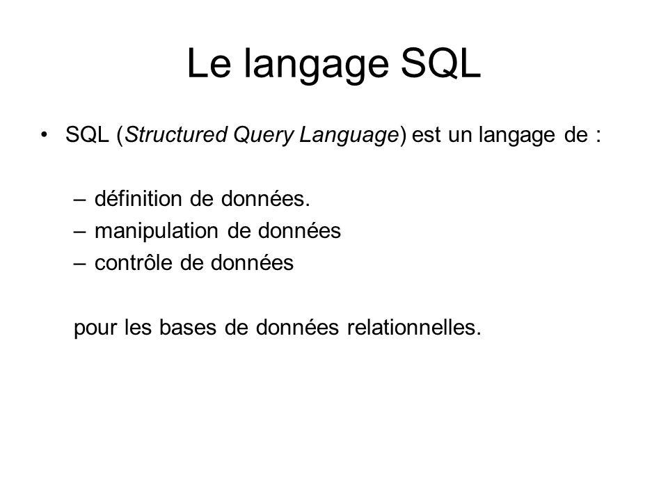 Le langage SQL SQL (Structured Query Language) est un langage de : –définition de données. –manipulation de données –contrôle de données pour les base