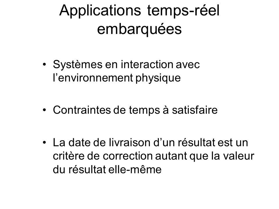 Applications temps-réel embarquées Systèmes en interaction avec lenvironnement physique Contraintes de temps à satisfaire La date de livraison dun rés