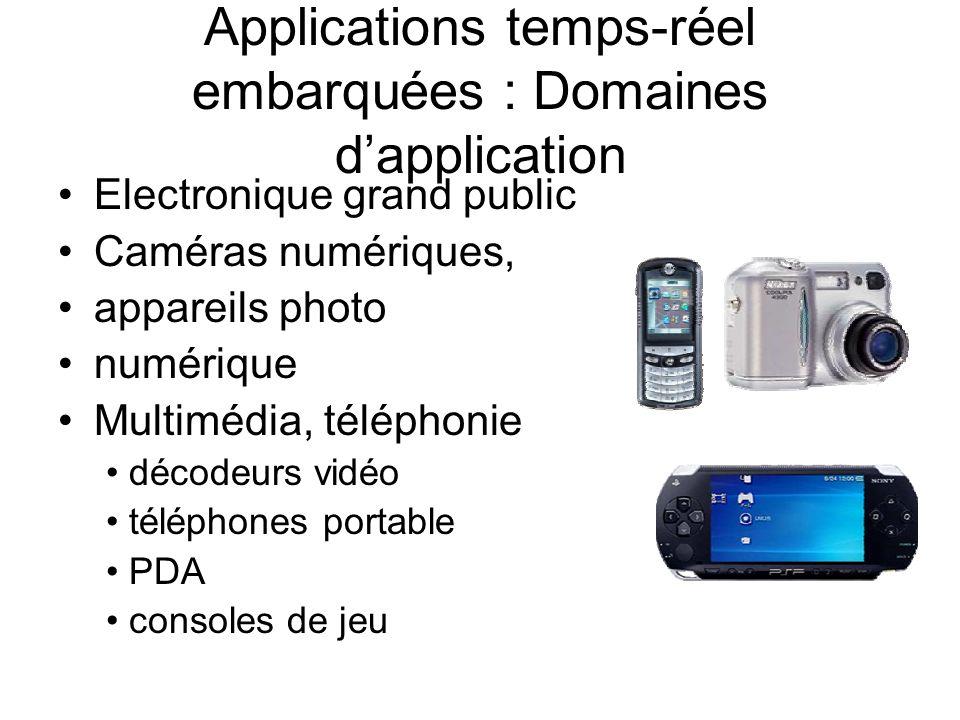 Applications temps-réel embarquées : Domaines dapplication Electronique grand public Caméras numériques, appareils photo numérique Multimédia, télépho