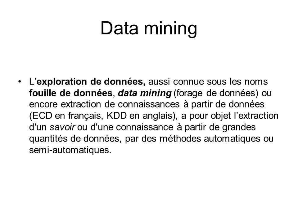 Data mining Lexploration de données, aussi connue sous les noms fouille de données, data mining (forage de données) ou encore extraction de connaissan