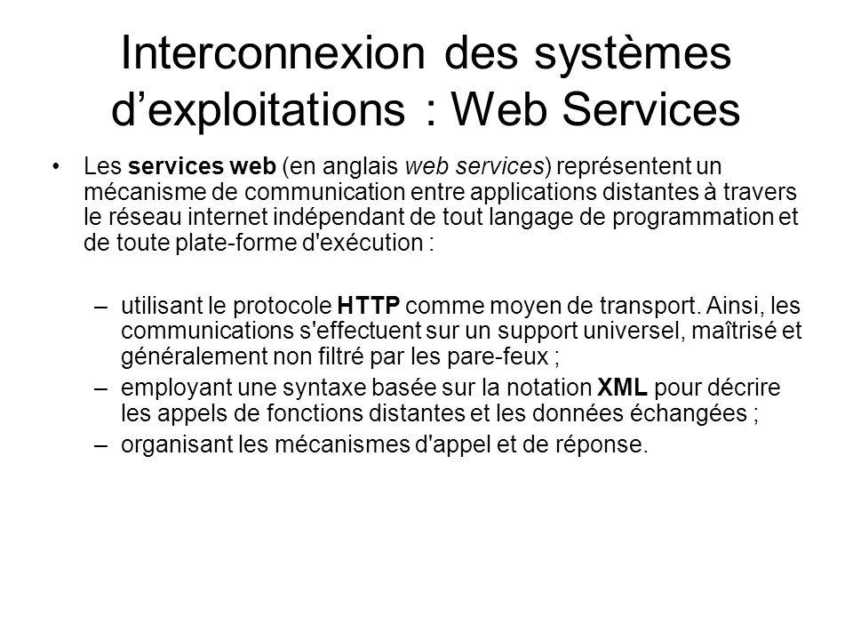 Interconnexion des systèmes dexploitations : Web Services Les services web (en anglais web services) représentent un mécanisme de communication entre