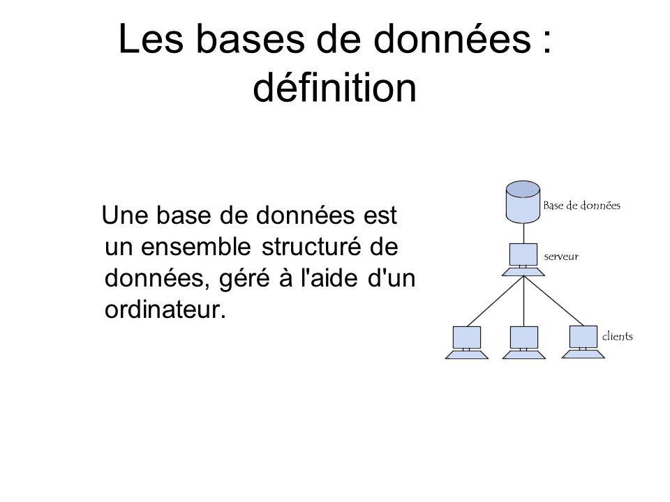 Les bases de données : définition Une base de données est un ensemble structuré de données, géré à l'aide d'un ordinateur.