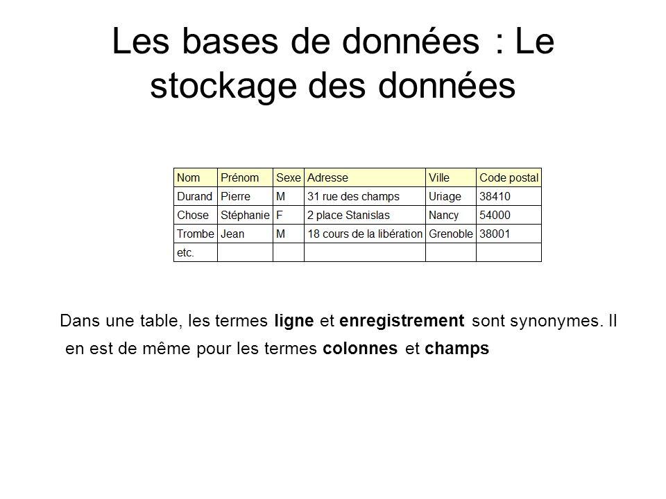 Les bases de données : Le stockage des données Dans une table, les termes ligne et enregistrement sont synonymes. Il en est de même pour les termes co