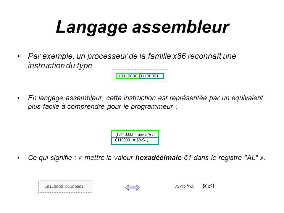 Langage assembleur Par exemple, un processeur de la famille x86 reconnaît une instruction du type En langage assembleur, cette instruction est représe