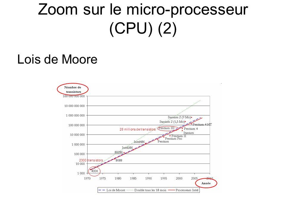 Zoom sur le micro-processeur (CPU) (2) Lois de Moore 2300 transistors 28 millions de transistors