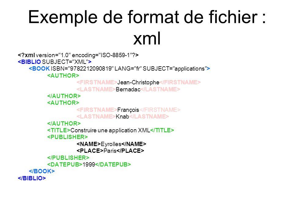 Exemple de format de fichier : xml Jean-Christophe Bernadac François Knab Construire une application XML Eyrolles Paris 1999