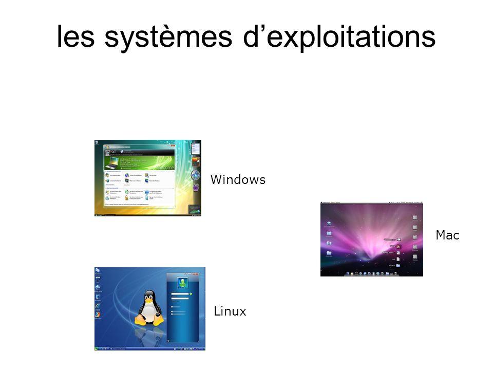 les systèmes dexploitations Linux Windows Mac