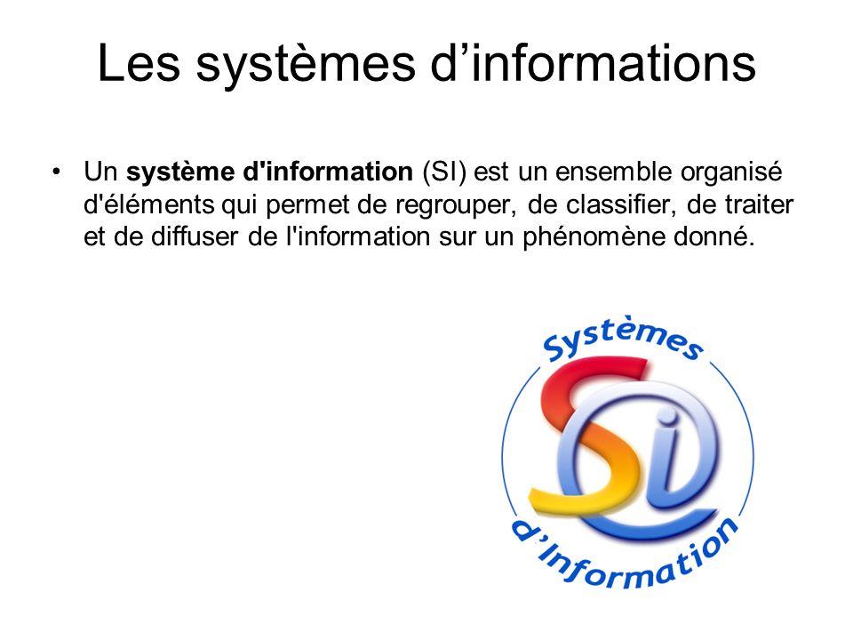 Les systèmes dinformations Un système d'information (SI) est un ensemble organisé d'éléments qui permet de regrouper, de classifier, de traiter et de