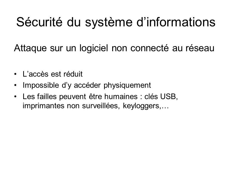 Sécurité du système dinformations Attaque sur un logiciel non connecté au réseau Laccès est réduit Impossible dy accéder physiquement Les failles peuv