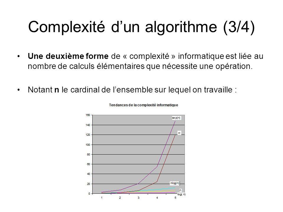 Complexité dun algorithme (4/4) Complexité dans le pire des cas : situations où les données obligent l algorithme à un maximum d itérations.