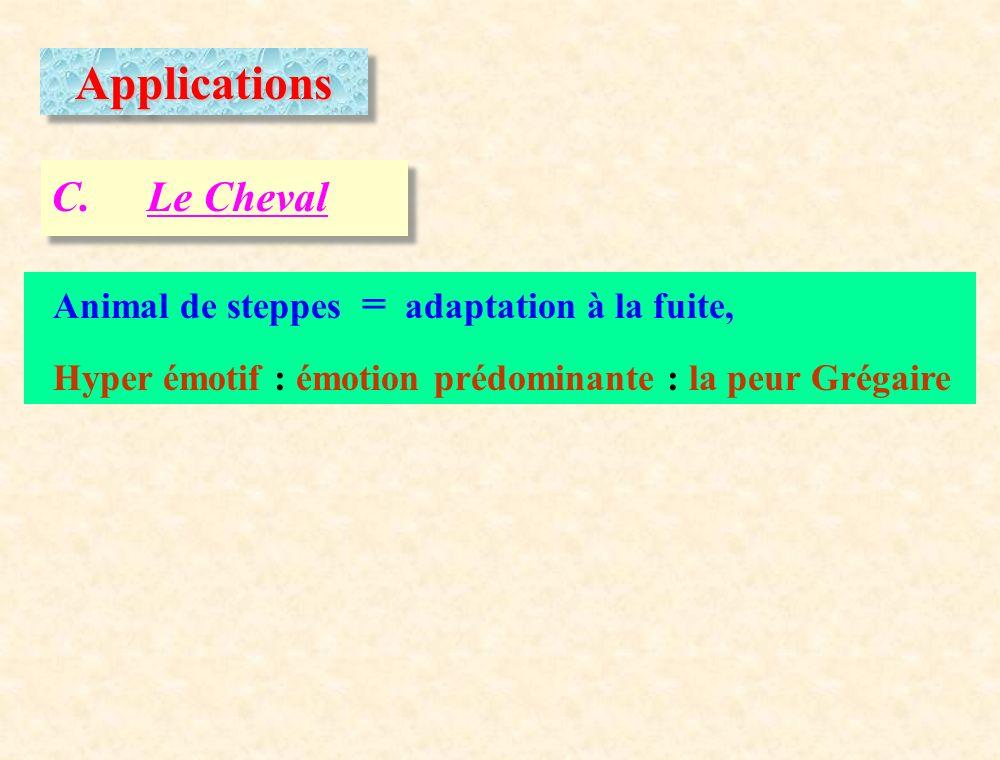 ApplicationsApplications C.Le Cheval Animal de steppes = adaptation à la fuite, Hyper émotif : émotion prédominante : la peur Grégaire