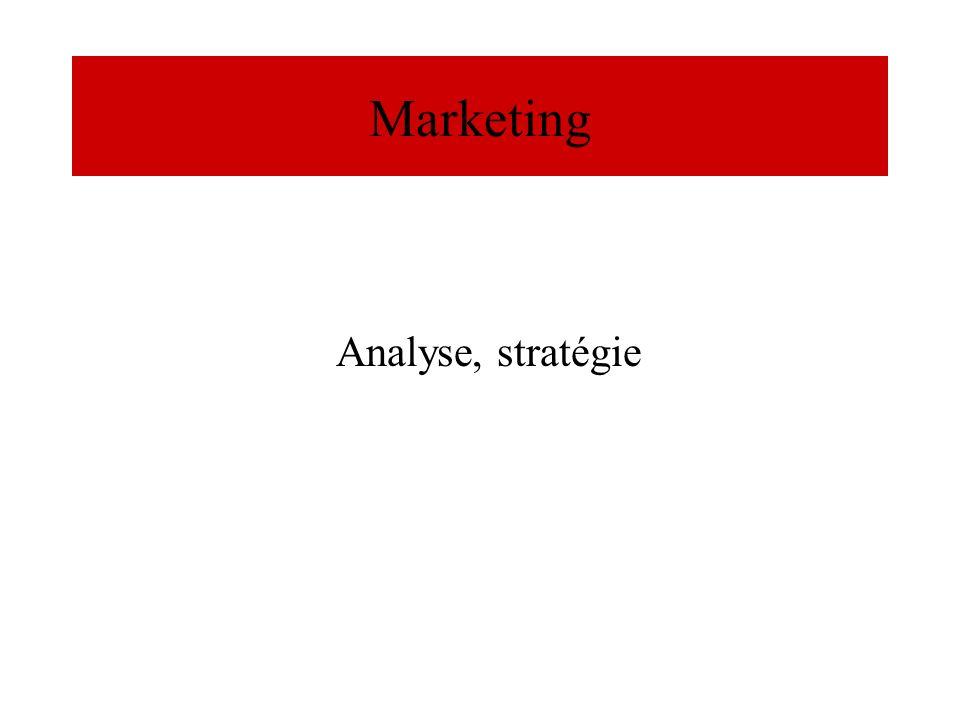 Marketing Analyse, stratégie